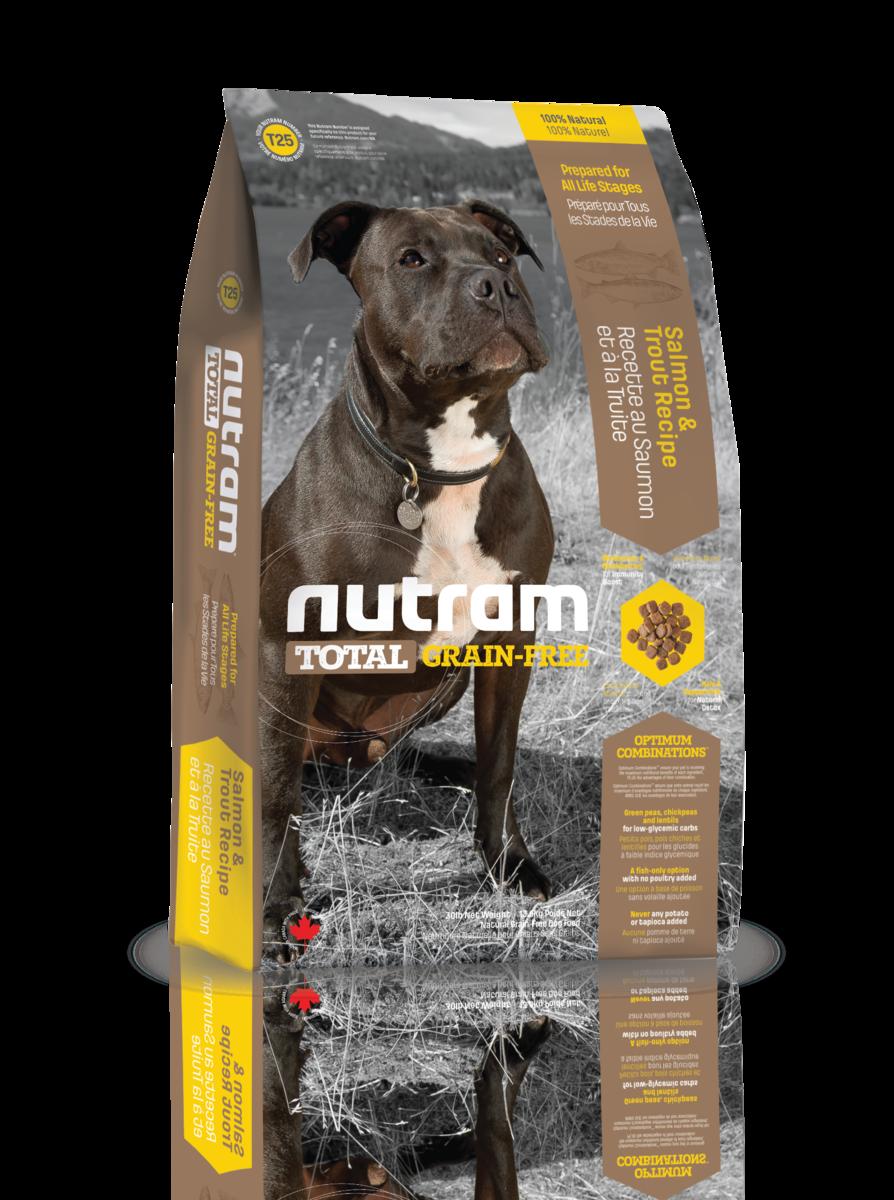 Nutram 無薯無穀糧中型犬 (三文魚+鱒魚) 13.6kg