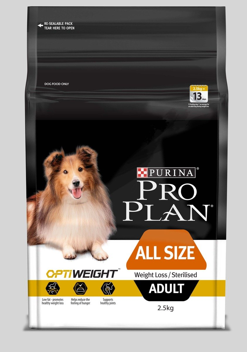 Dog Adult Weight Loss