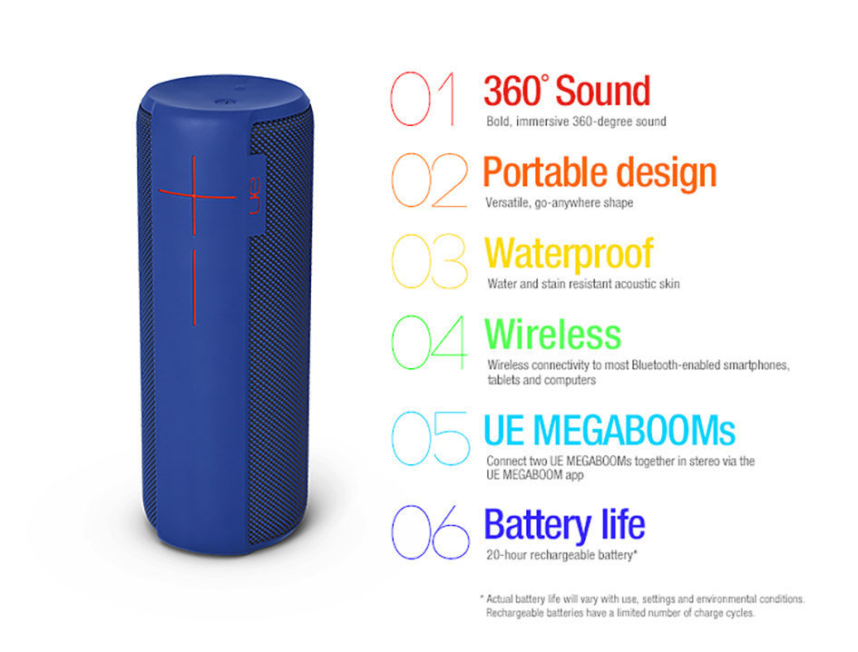 ULTIMATE EARS | UE MEGABOOM Portable Wireless Speaker - Blue