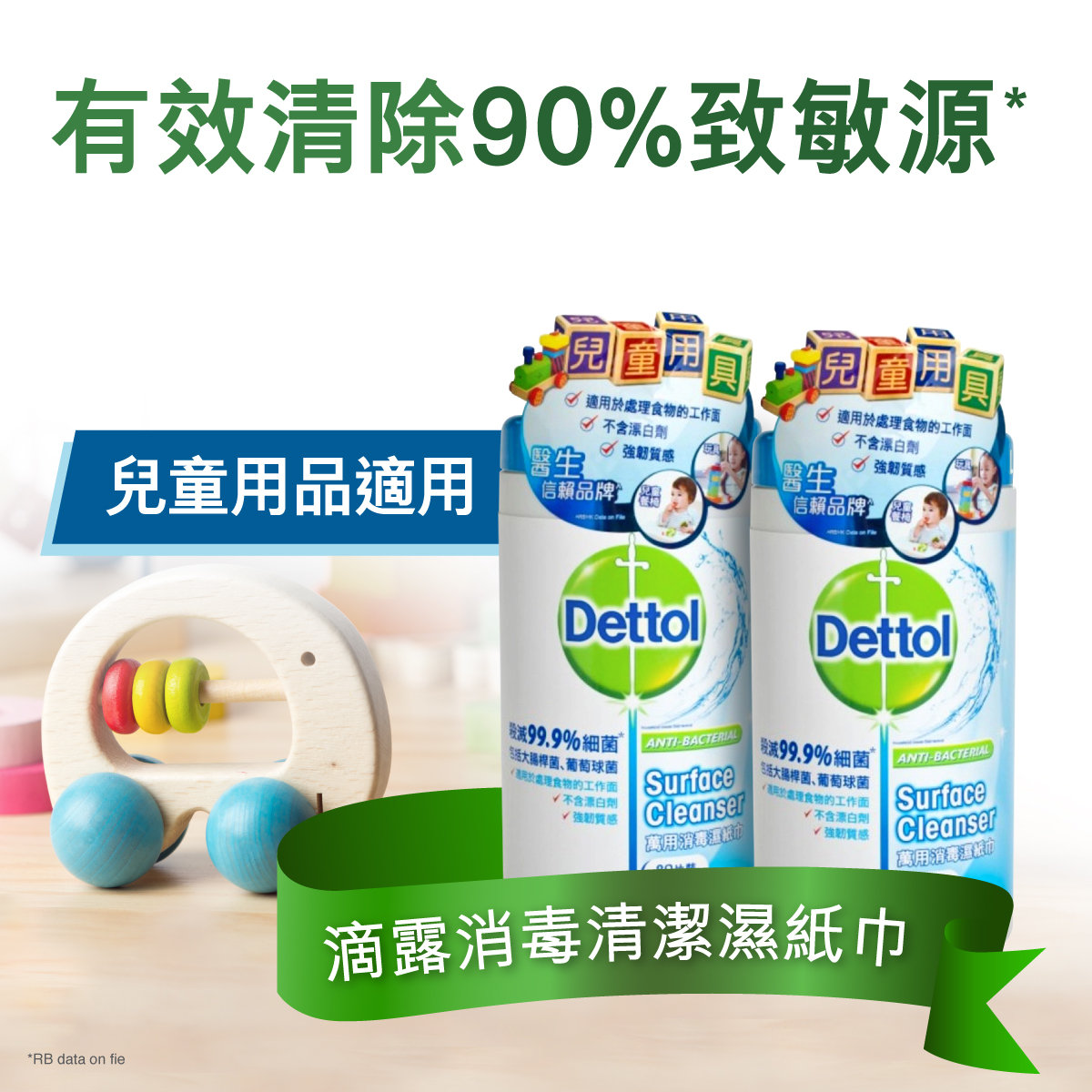 Antibacterial Surface Cleanser (Twin-pack)