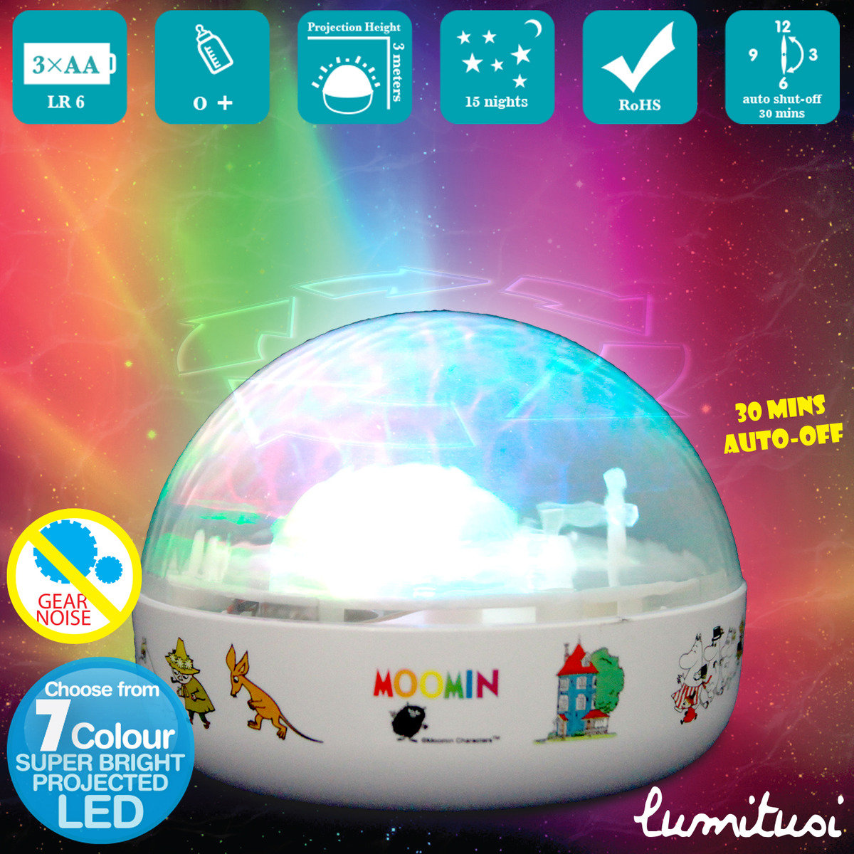"""Moving Aurora"" Moomin Round Projector Night Light by Lumitusi"